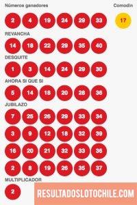 Resultados Loto Chile Sorteo 4095