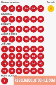 Resultados Loto Chile Sorteo 4097