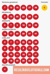 Resultados Loto Chile Sorteo 4099