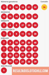 Resultados Loto Chile Sorteo 4119