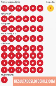 Resultados Loto Chile Sorteo 4126