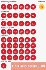 Resultados Loto Chile Sorteo 4132