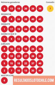 Resultados Loto Chile Sorteo 4133