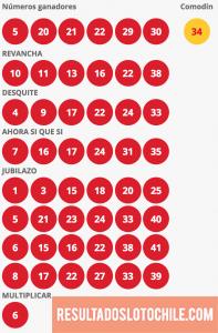 Resultados Loto Chile Sorteo 4134
