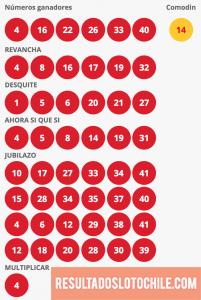 Resultados Loto Chile Sorteo 4136