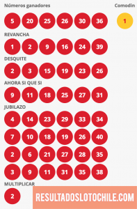 Resultados Loto Chile Sorteo 4147