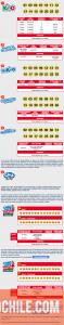 Resultados Kino Sorteo 2082