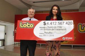 Como Jugar al Loto Online por Internet en Chile
